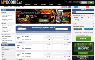 MyBookie.ag Lines Page