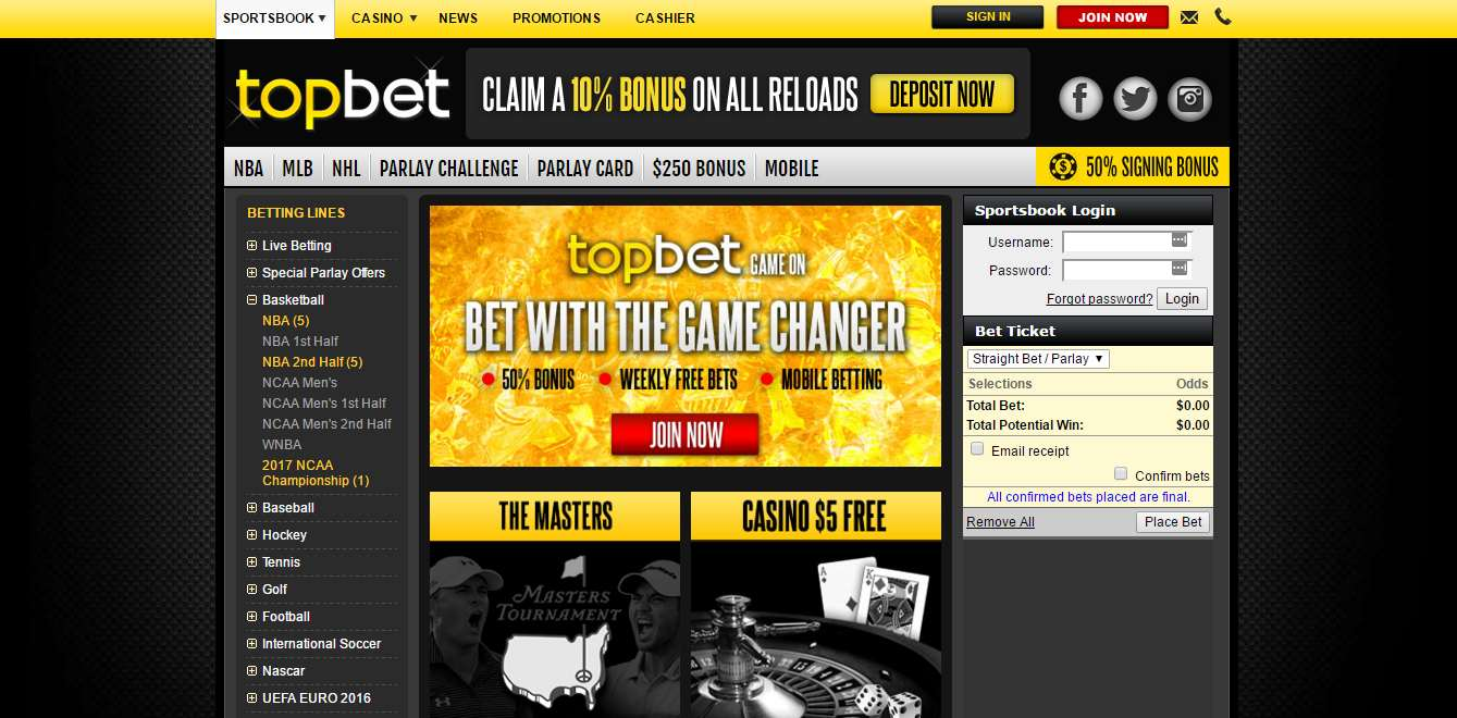 Topbet Reviews